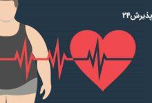 مهم ترین دلایل چاقی و اضافه وزن | درمان چاقی
